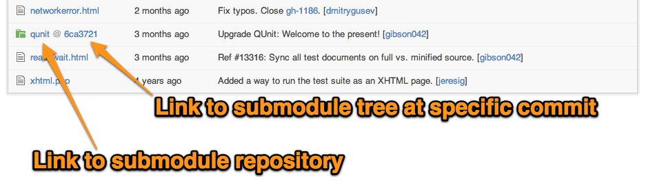 Repository Contents with Submodule